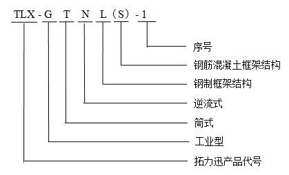 tlx-gtnl(s)自然通风冷却塔